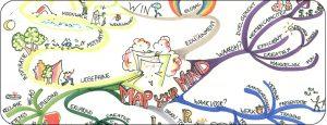 Body en Mind bedrijfsuitje workshops Den Haag